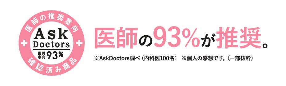 医師の推奨意向確認済み商品 AskDoctor 推奨意向93% 医師の93名が推奨。※AskDoctor調べ(内科医100名)※個人の感想です。(一部抜粋)